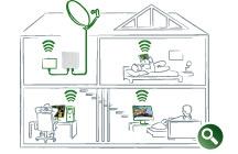 kabelloses fernsehen im ganzen haus mit netstream websys media. Black Bedroom Furniture Sets. Home Design Ideas